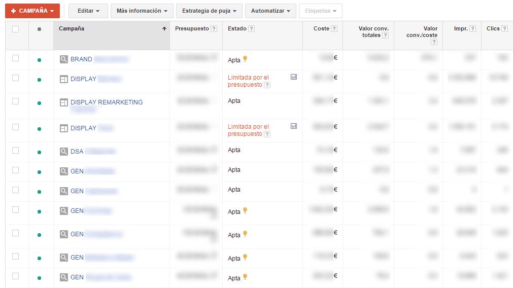 Nombres de campañas de Adwords utilizando prefijos descriptivos